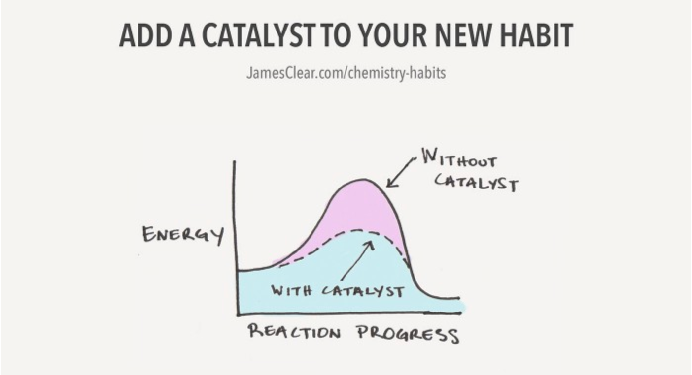 activation energy and catalyzing new habits