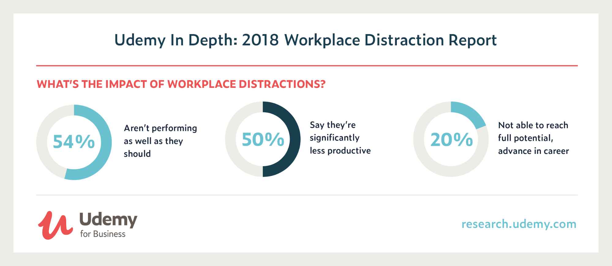 productivity app - workplace distraction